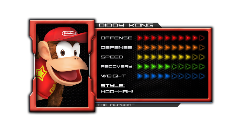 Diddy Kong (Super Smash Bros. for Nintendo 3DS and Wii U)