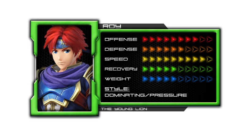 Roy (Super Smash Bros. for Nintendo 3DS and Wii U)