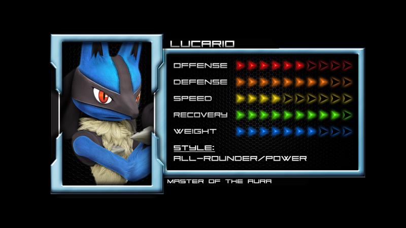 Lucario (Super Smash Bros. for Nintendo 3DS and Wii U)