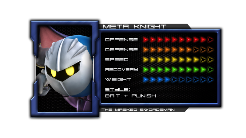Meta Knight (Super Smash Bros. for Nintendo 3DS and Wii U)