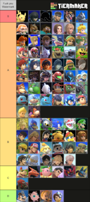 Einarly's Super Smash Bros. Ultimate Tier List.png