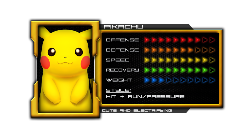Pikachu (Super Smash Bros. for Nintendo 3DS and Wii U)