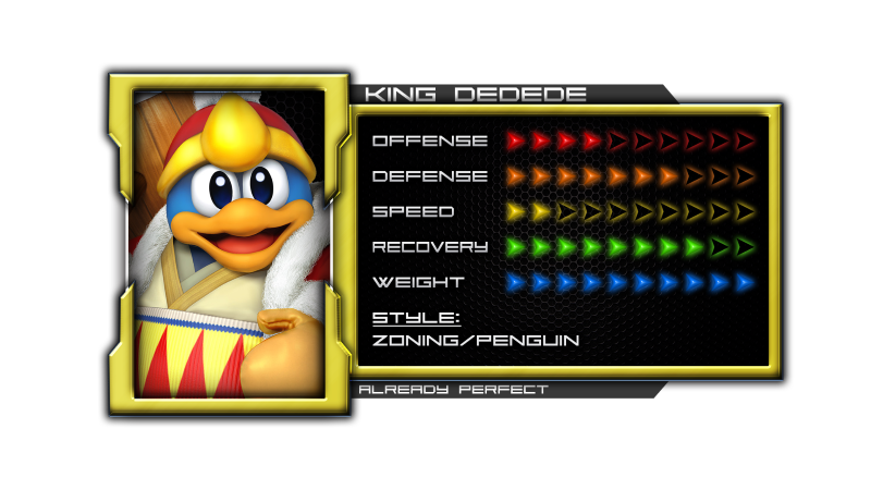 King Dedede (Super Smash Bros. for Nintendo 3DS and Wii U)