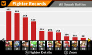 FighterRecords3DS