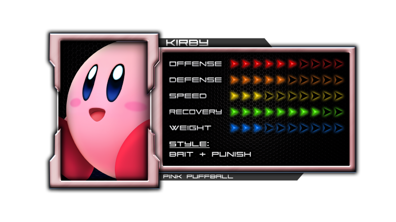 Kirby (Super Smash Bros. for Nintendo 3DS and Wii U)