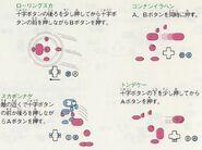 Artwork de los movimientos especiales de Sukapon en Joy Mech Fight