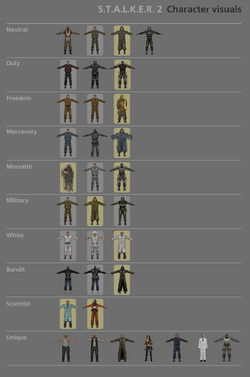 Illustration S2 old characters factions table.jpg