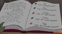 S3E30 Metallurgy book's dimension color guide 3