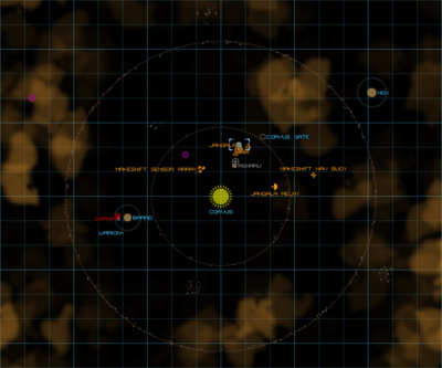 A map of the system, as of the current version