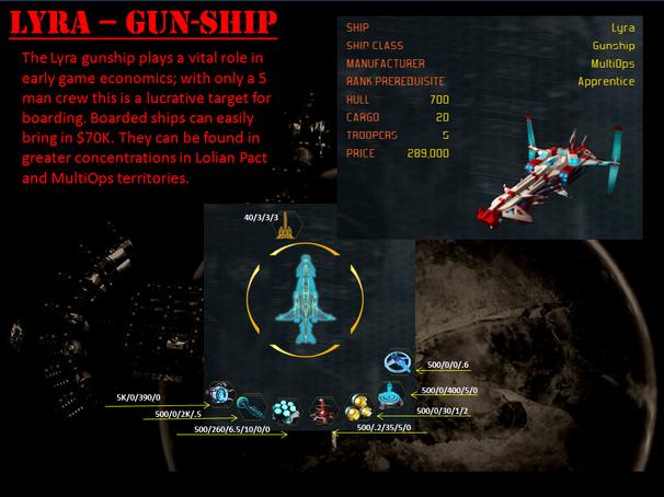 Lyra Gunship.PNG