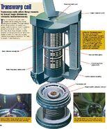 Transwarp coil