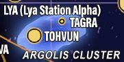 Argolis Cluster