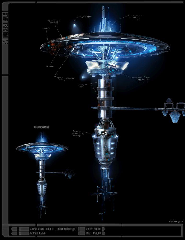 Sierra class (space station)