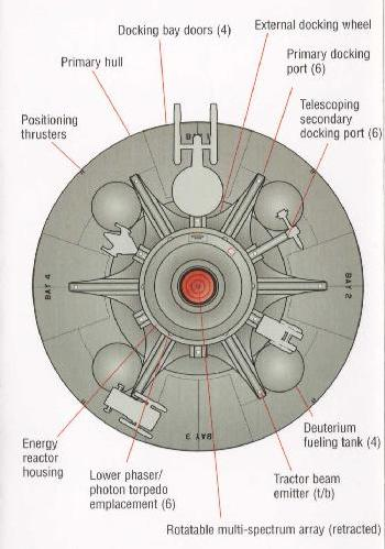 External docking wheel