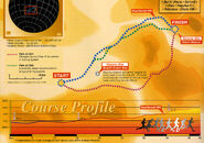 Academy Marathon routes