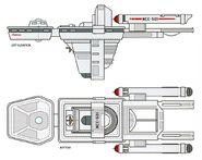 Antares class diagram
