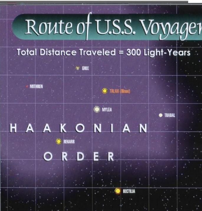 Haakonian Order
