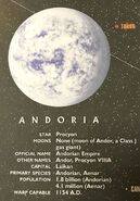 Cartography Andoria