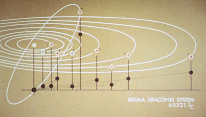 Sigma Draconis V
