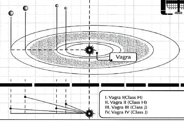Vagra I