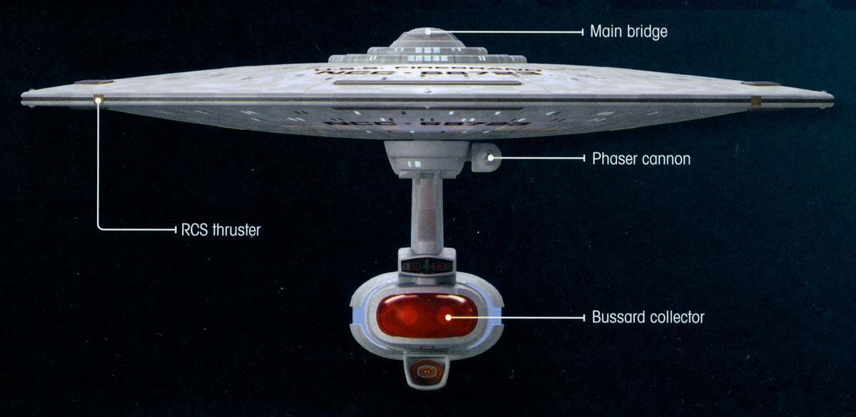 USS Concord (NCC-68711)