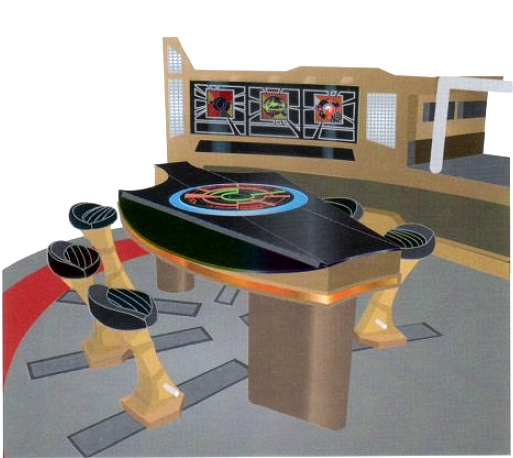 Operations situation table