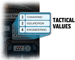 Tactical Values