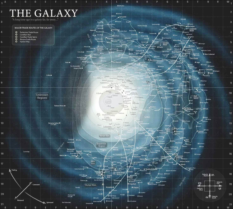 The galaxy/Legends