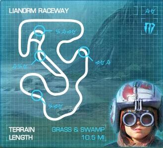 Lianorm Raceway