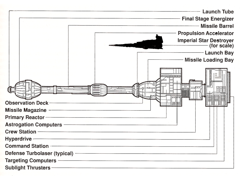 Galaxy Gun egwt.png