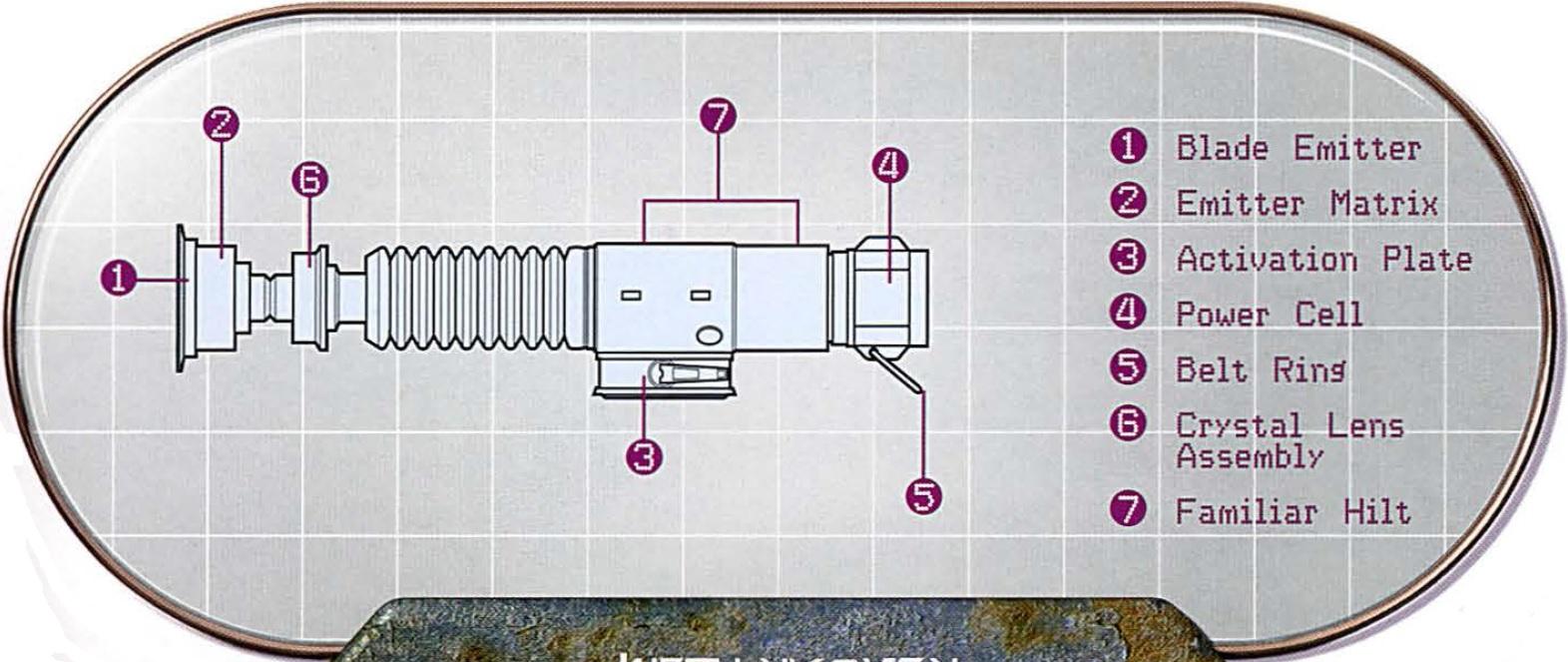 Lightsaber hilt schematics NEGWT.jpg