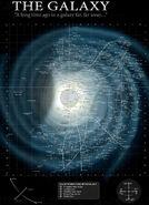 Coordinate galaxy map