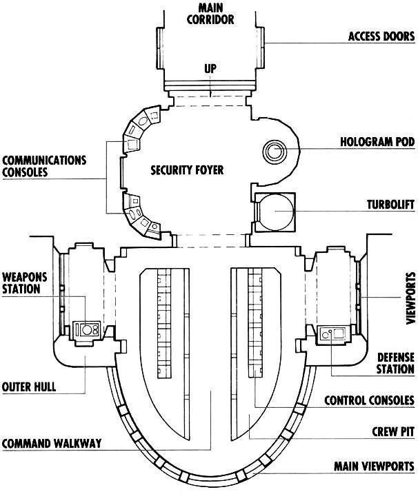 Executor-class bridge layout.jpg