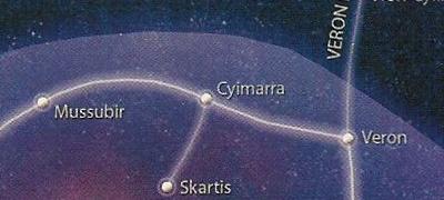 Cyimarra