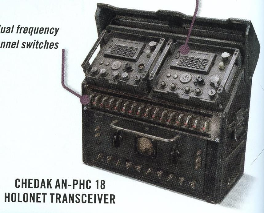 AN-PHC 18ホロネット・トランシーバー