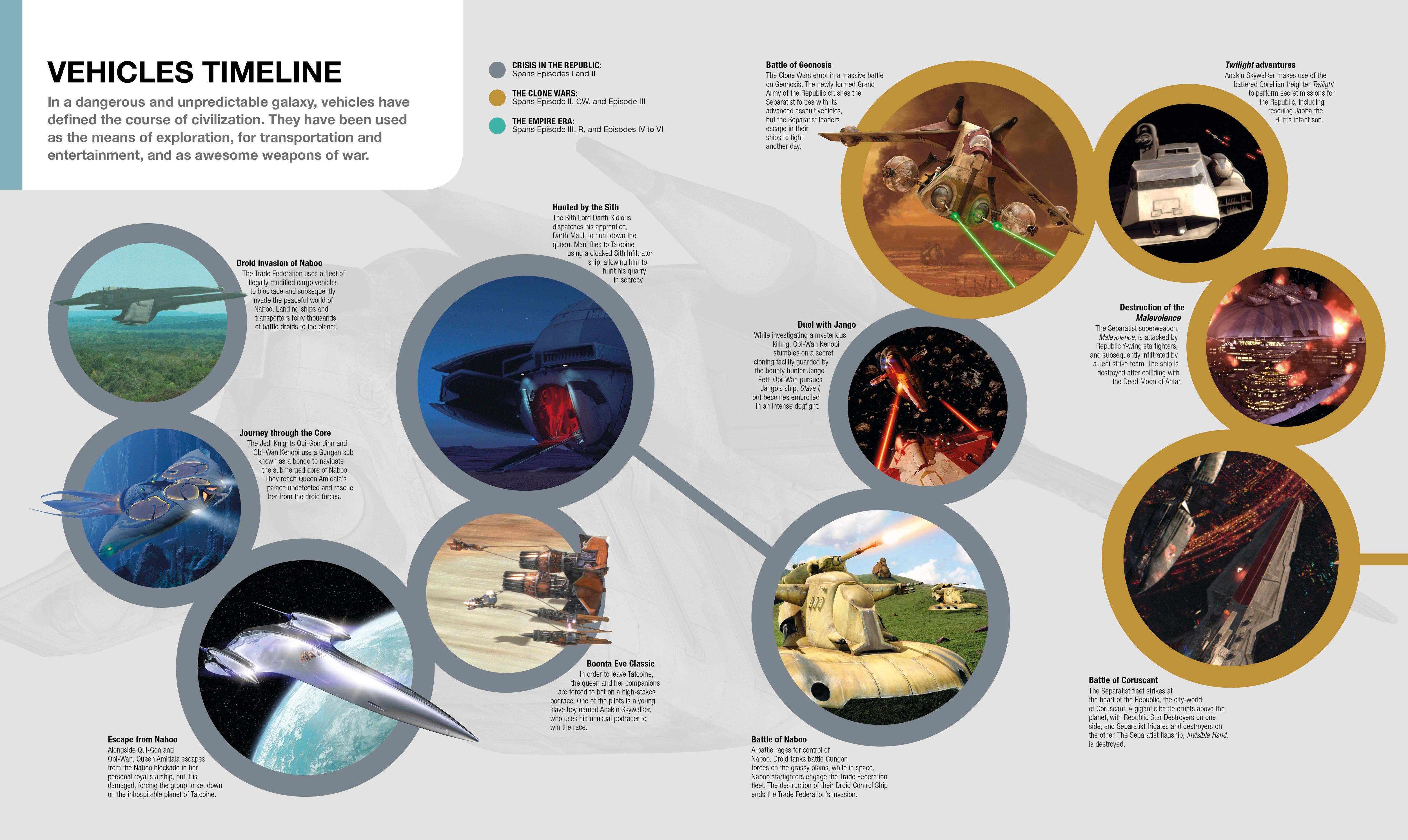 Ultimate Star Wars preview.jpg