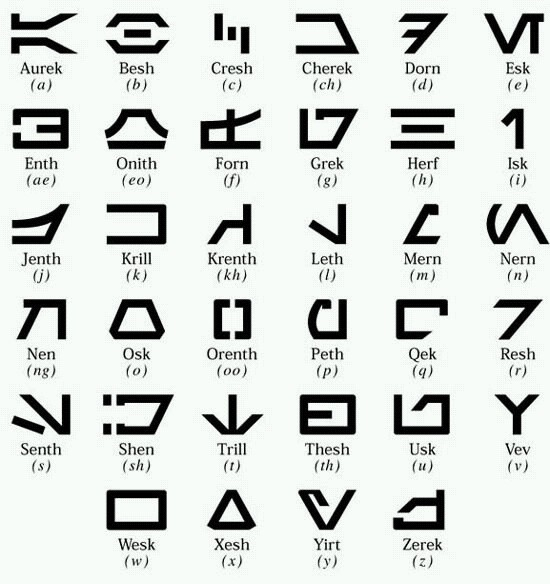 The Written Word: A Brief Introduction to the Writing Systems of Galactic Basic
