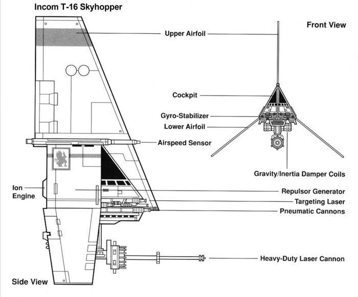 Skyhopper T-16
