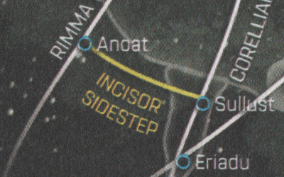 Incisor Sidestep