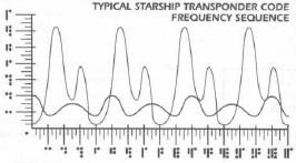 Transponder Code
