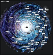 The Galaxy - TROS Visual Dictionary