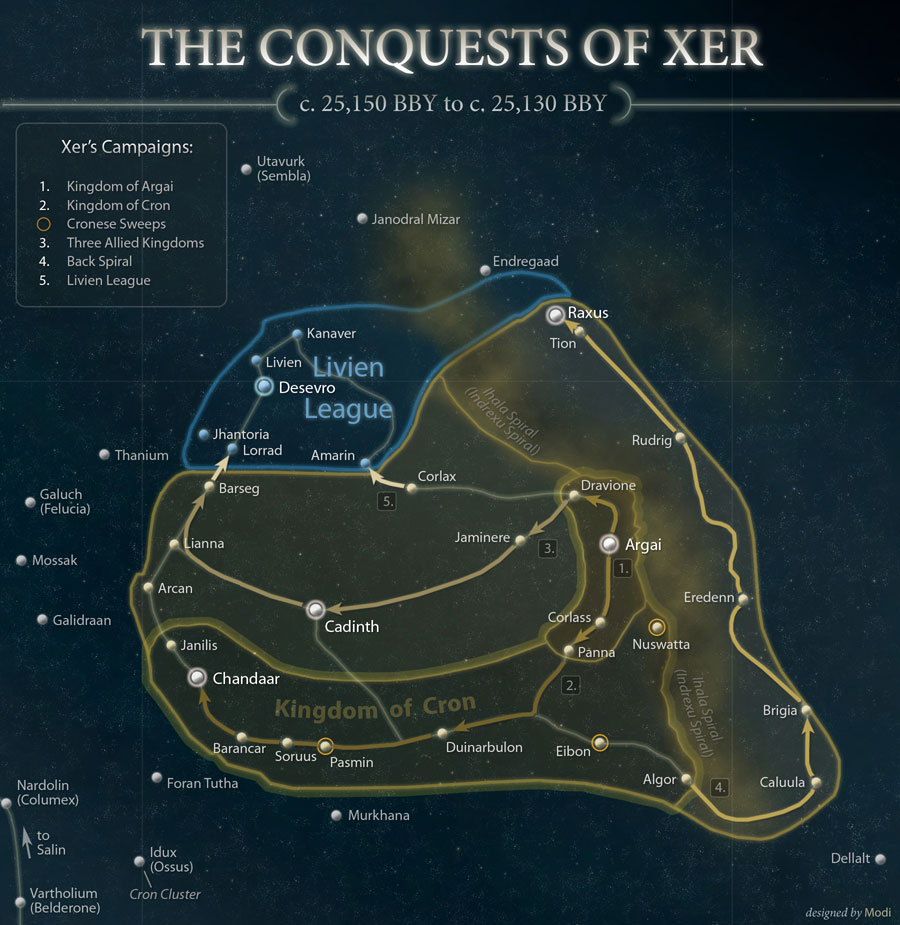 Xer's Campaigns