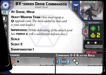 BX-series Droid Commandos Strike Team