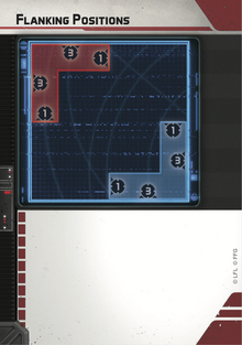 Skirmish Deployment Flanking Positions.png