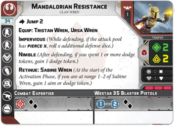 Mandalorian Resistance Clan Wren