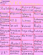 Tabelaprzecieki