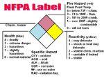 Label NFPA1
