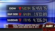 Shemitah The Dow Jones falls 888 points in two days while Global Markets Melt (Aug 23, 2015)