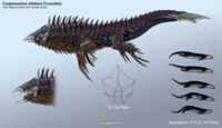 Cryptosuchus