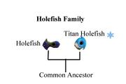 Holefish Family.png